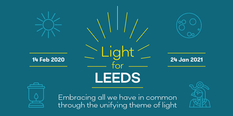 Light for Leeds artwork for the exhibition with a blue background, icons depicting different types on light in relation to faith